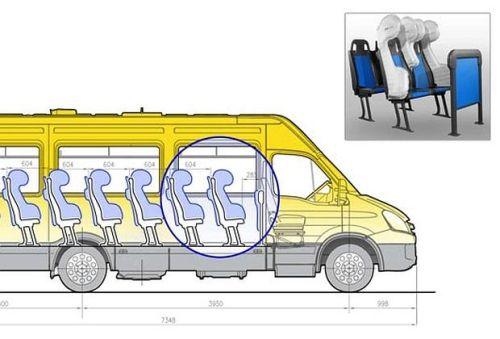 come funziona airbag autobus